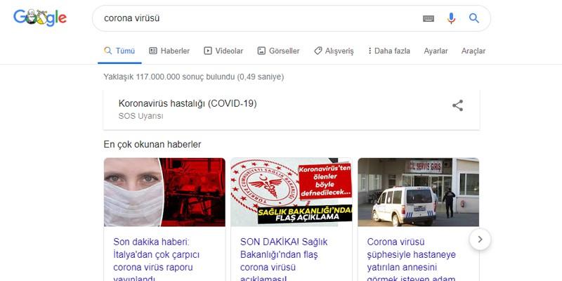 Google Haber Sonuçları